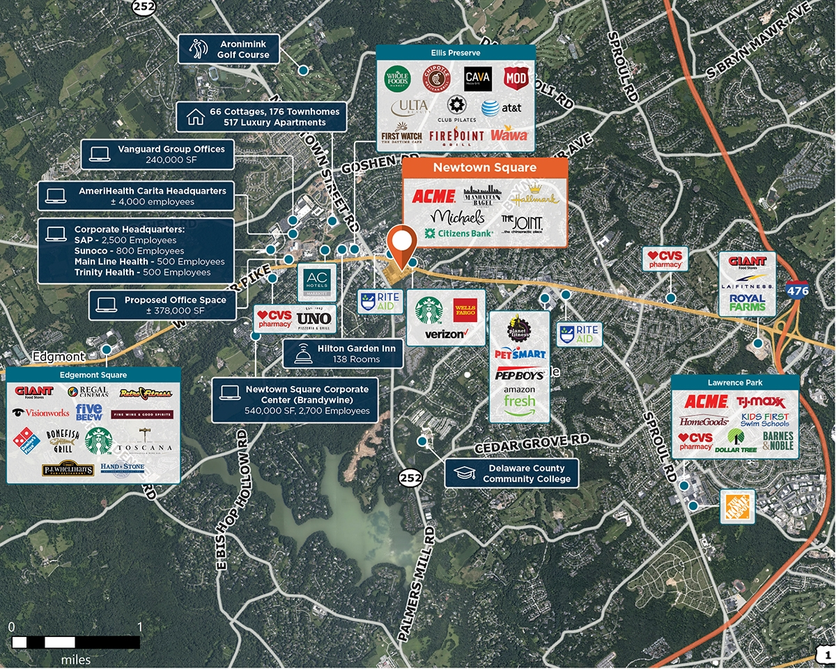 Newtown Square Shopping Center Trade Area Map for Newtown Square, PA 19073