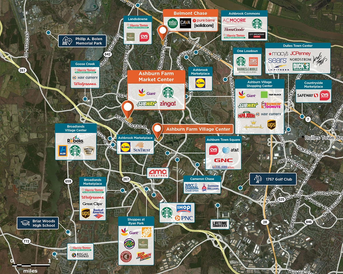 Ashburn Farm Market Center Trade Area Map for Ashburn, VA  20147