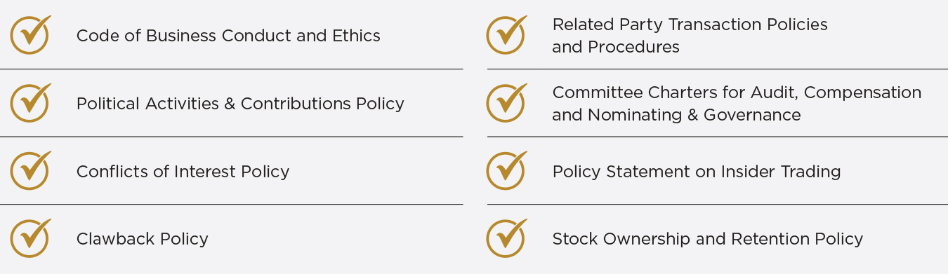 Graphic showing Best Practices Checked Off: Code of Business Conduct and Ethics, Political Activities & Contributions Policy, Conflict of Interest Policy, Clawback Policy, Related Party Transaction Policies and Procedures, Committee Charters for Audit, Compensation and Nominating and Governance, Policy Statement on Insider Trading, Stock Ownership and Retention Policy
