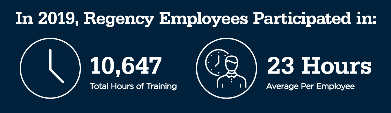 Graphics Showing times of 10,647 Total Hours of Training and 23 Hours Average Per Employee